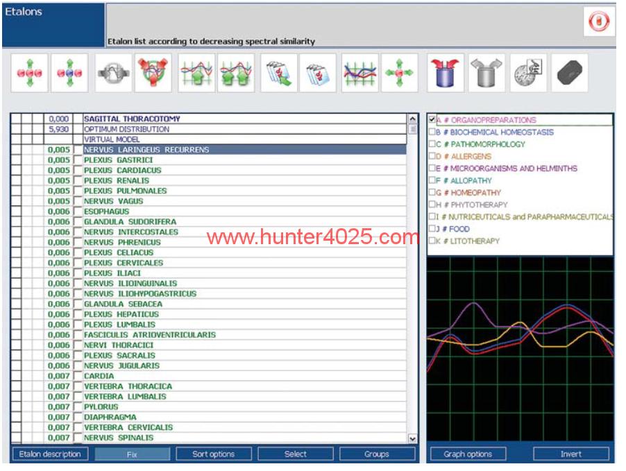 4025  Bioresonance Health Scan25D NLS
