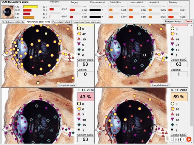 3d nls non linear diagnostic system