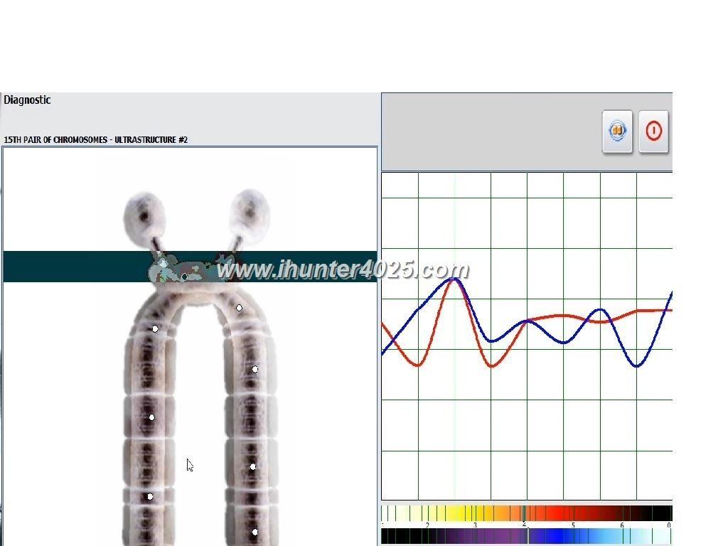 Metatron Diagnostic